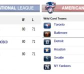 As the season winds down, eight teams look to secure a wild card spot. Photo attributed to MLB official website.